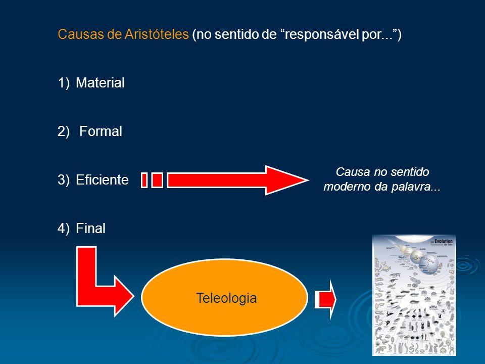 Causas de Aristóteles (no sentido de responsável por...) 1)Material 2) Formal 3)Eficiente 4)Final Causa no sentido moderno da palavra... Teleologia