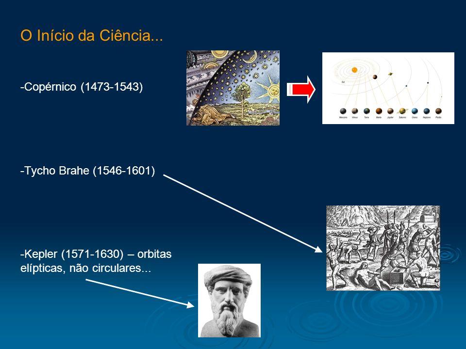 O Início da Ciência... -Copérnico (1473-1543) -Tycho Brahe (1546-1601) -Kepler (1571-1630) – orbitas elípticas, não circulares...