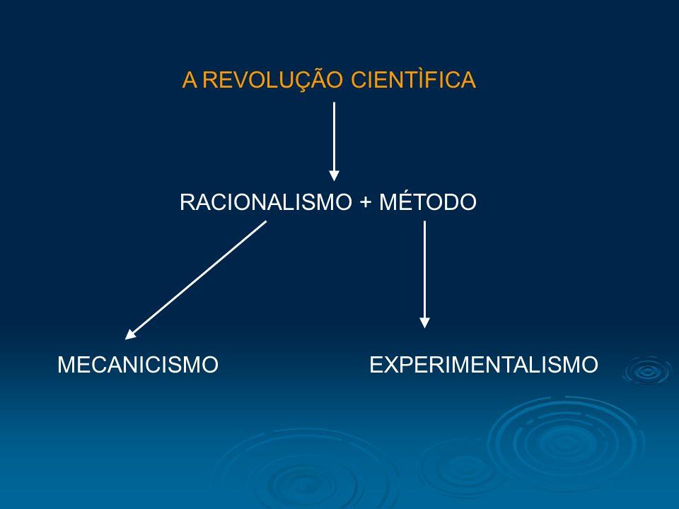 A REVOLUÇÃO CIENTÌFICA RACIONALISMO + MÉTODO MECANICISMO EXPERIMENTALISMO