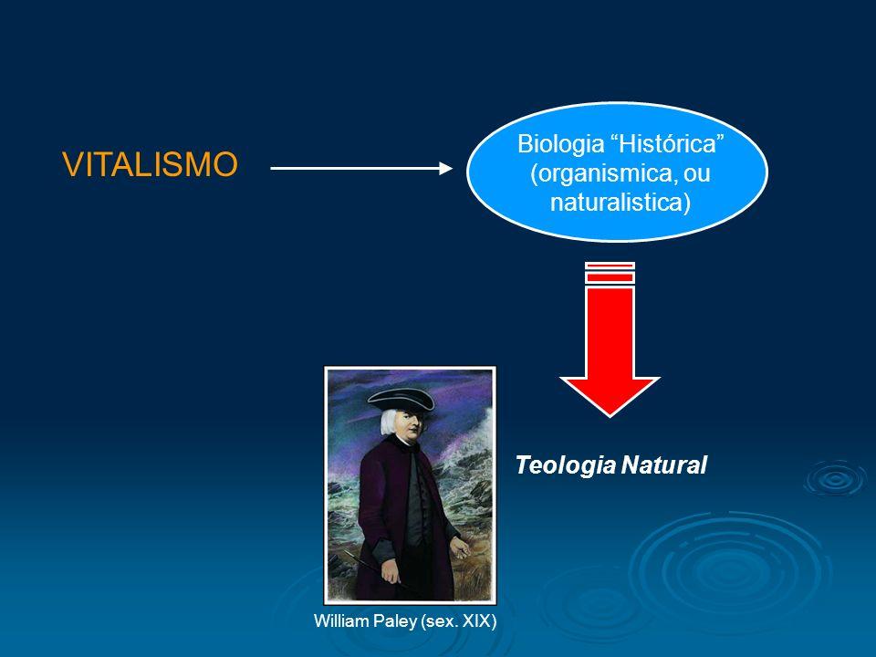 VITALISMO Biologia Histórica (organismica, ou naturalistica) Teologia Natural William Paley (sex. XIX)