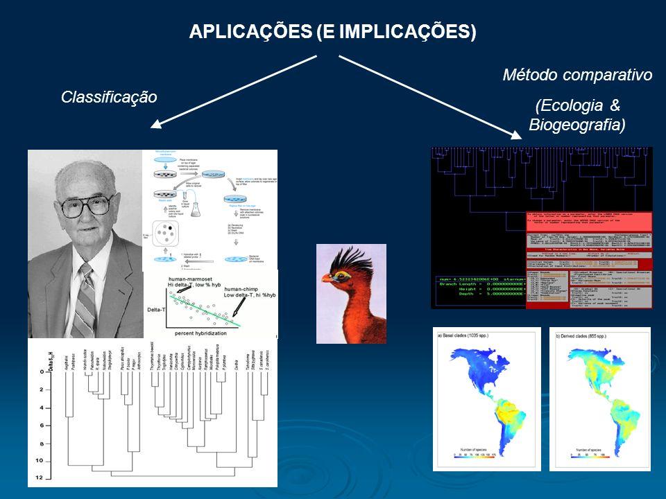 APLICAÇÕES (E IMPLICAÇÕES) Classificação Método comparativo (Ecologia & Biogeografia)