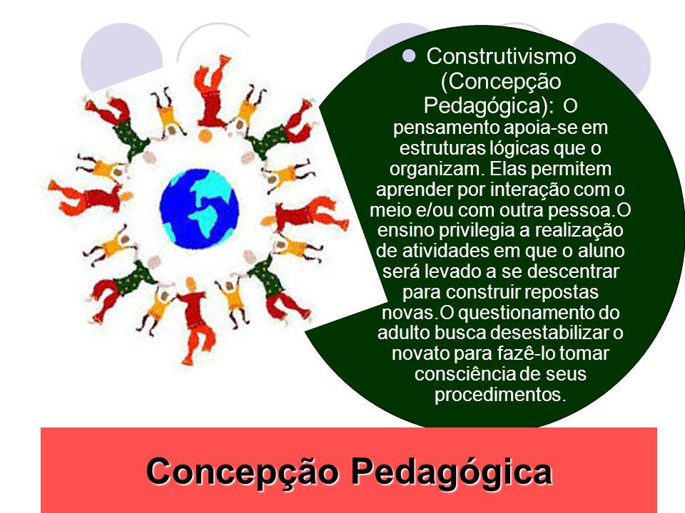 Construtivismo (Concepção Pedagógica): O pensamento apoia-se em estruturas lógicas que o organizam.