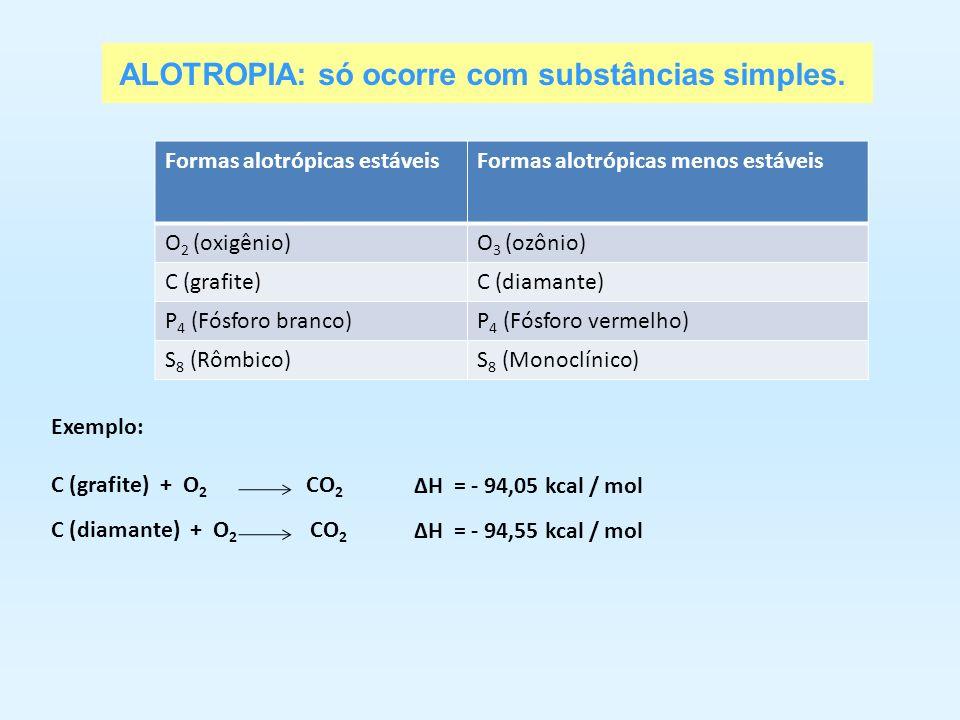 Formas alotrópicas estáveisFormas alotrópicas menos estáveis O 2 (oxigênio)O 3 (ozônio) C (grafite)C (diamante) P 4 (Fósforo branco)P 4 (Fósforo verme