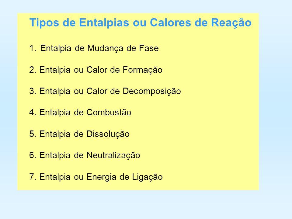 Tipos de Entalpias ou Calores de Reação 1.Entalpia de Mudança de Fase 2. Entalpia ou Calor de Formação 3. Entalpia ou Calor de Decomposição 4. Entalpi