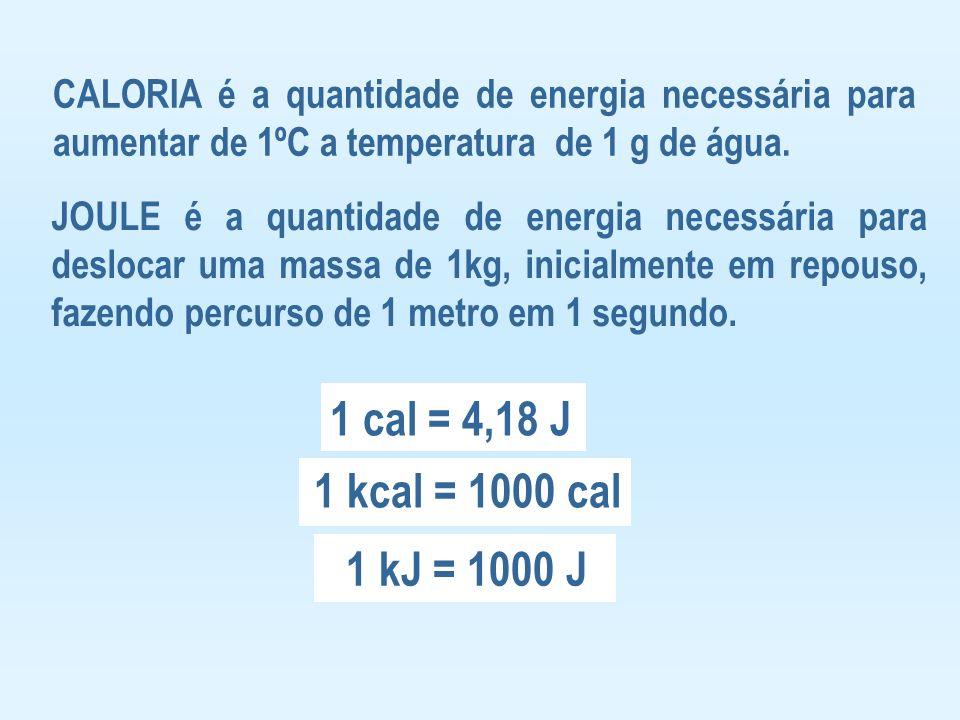 CALORIA é a quantidade de energia necessária para aumentar de 1ºC a temperatura de 1 g de água. JOULE é a quantidade de energia necessária para desloc