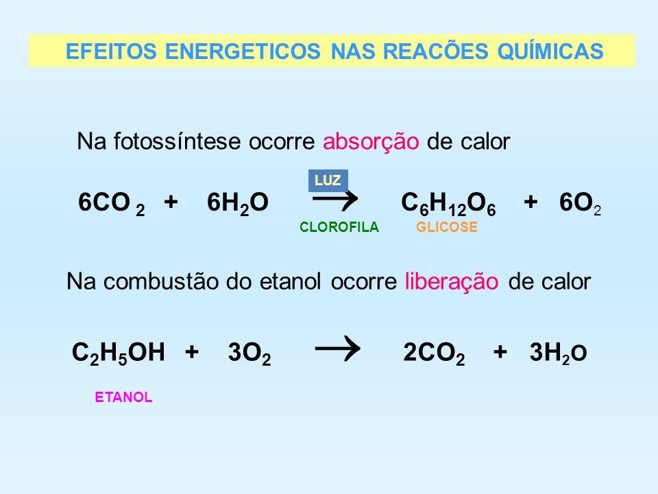 EFEITOS ENERGETICOS NAS REACÕES QUÍMICAS 6CO 2 + 6H 2 O C 6 H 12 O 6 + 6O 2 LUZ CLOROFILAGLICOSE Na fotossíntese ocorre absorção de calor Na combustão