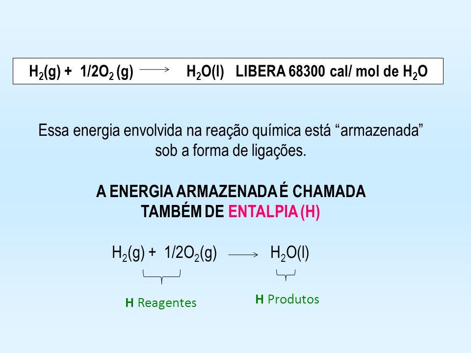 H 2 (g) + 1/2O 2 (g) H 2 O(l) LIBERA 68300 cal/ mol de H 2 O Essa energia envolvida na reação química está armazenada sob a forma de ligações. A ENERG
