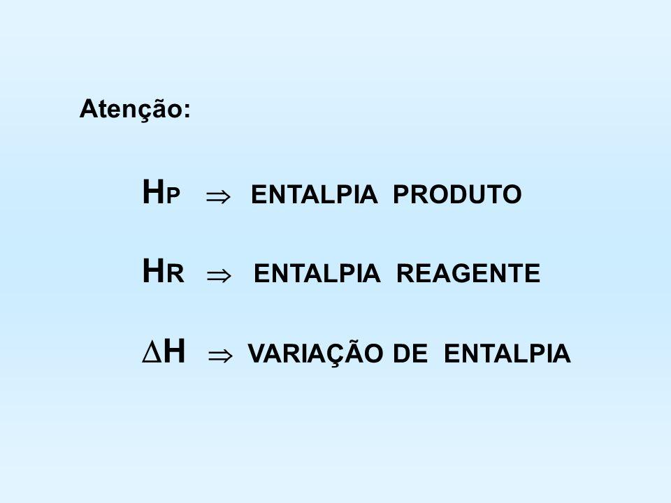 CALOR DE REAÇÃO (H) H = H Produtos – H Reagentes Reação ExotérmicaReação Endotérmica O calor liberado é igual a:O calor absorvido é igual a: H = H Produtos – H Reagentes H Produtos < H Reagentes H < 0 H = H Produtos – H Reagentes H Produtos > H Reagentes H > 0