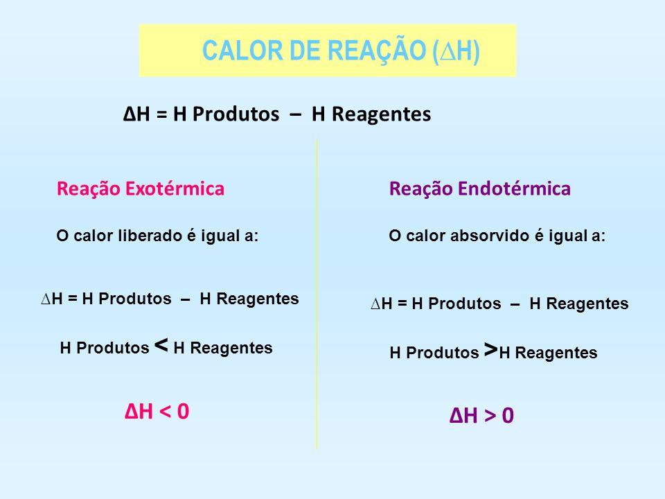 CALOR DE REAÇÃO (H) H = H Produtos – H Reagentes Reação ExotérmicaReação Endotérmica O calor liberado é igual a:O calor absorvido é igual a: H = H Pro
