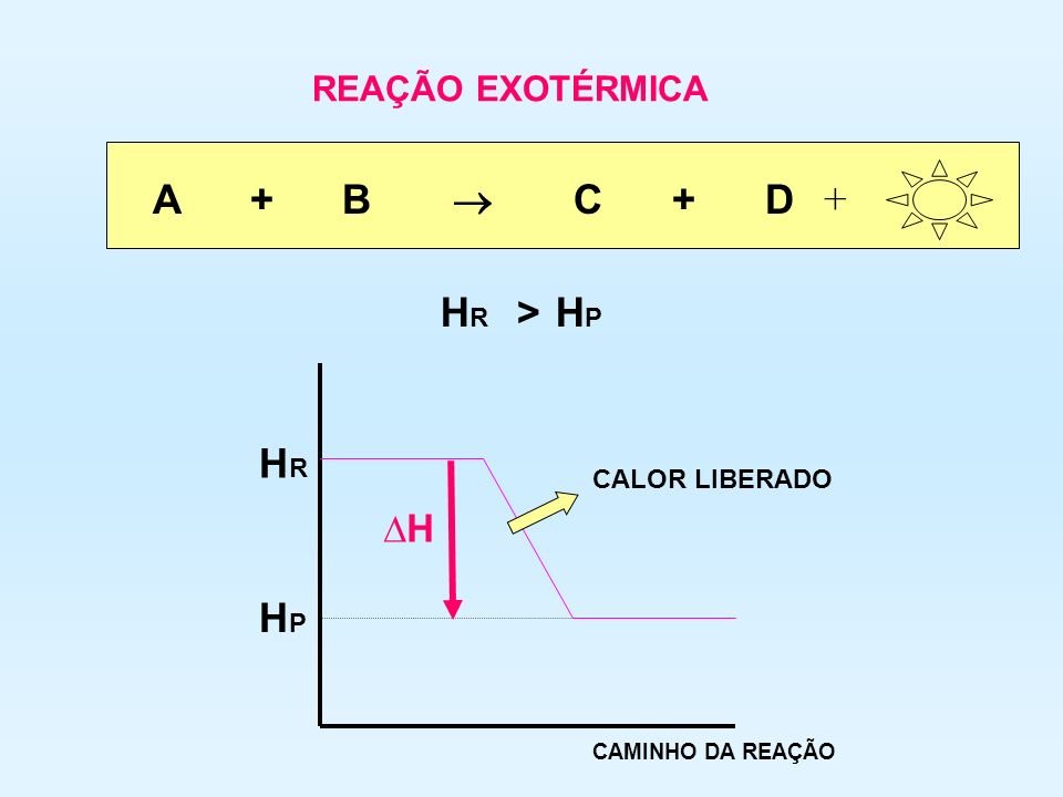 Referências Bibliograficas SARDELA, Antônio.Físico-química, volume 2.
