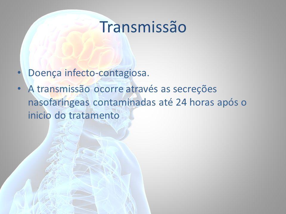 Transmissão Doença infecto-contagiosa.