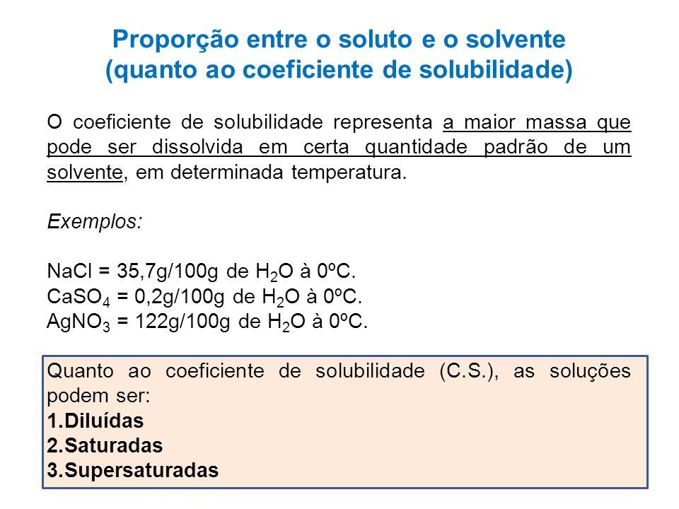 Proporção entre o soluto e o solvente (quanto ao coeficiente de solubilidade) O coeficiente de solubilidade representa a maior massa que pode ser diss