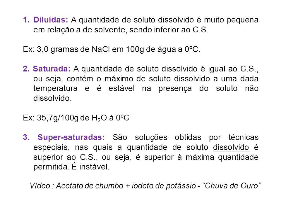 1.Diluídas: A quantidade de soluto dissolvido é muito pequena em relação a de solvente, sendo inferior ao C.S. Ex: 3,0 gramas de NaCl em 100g de água