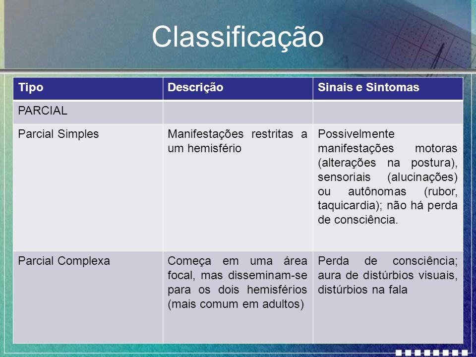 Classificação TipoDescriçãoSinais e Sintomas PARCIAL Parcial SimplesManifestações restritas a um hemisfério Possivelmente manifestações motoras (alter