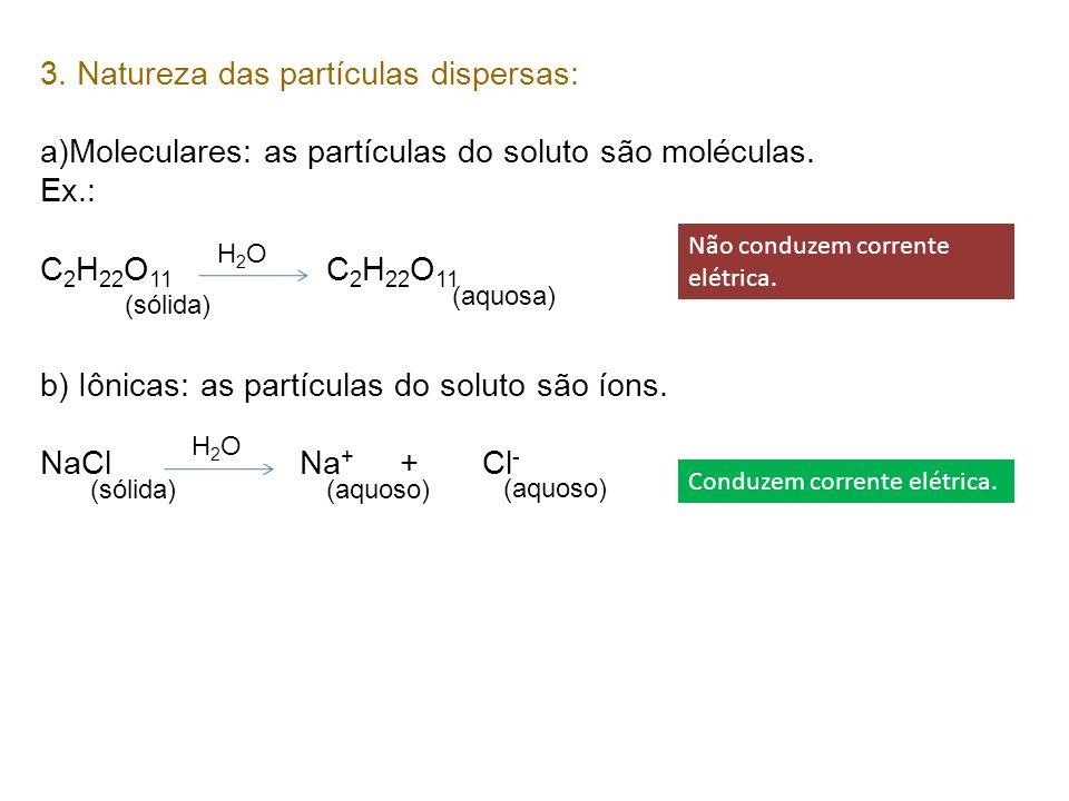 3. Natureza das partículas dispersas: a)Moleculares: as partículas do soluto são moléculas. Ex.: C 2 H 22 O 11 H2OH2O (sólida) (aquosa) b) Iônicas: as