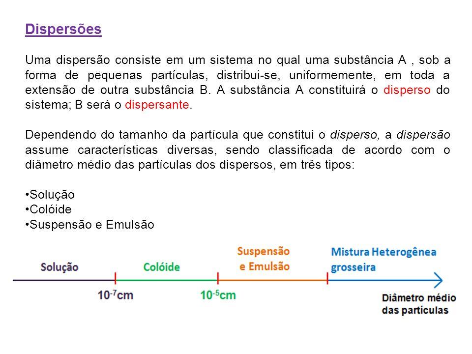 1.Diluídas: A quantidade de soluto dissolvido é muito pequena em relação a de solvente, sendo inferior ao C.S.