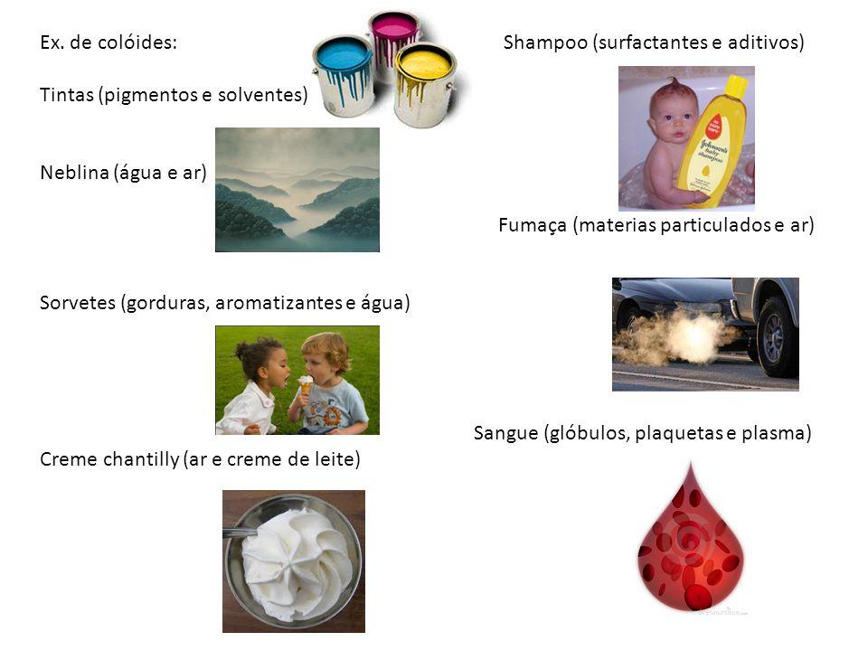Ex. de colóides: Shampoo (surfactantes e aditivos) Tintas (pigmentos e solventes) Neblina (água e ar) Fumaça (materias particulados e ar) Sorvetes (go
