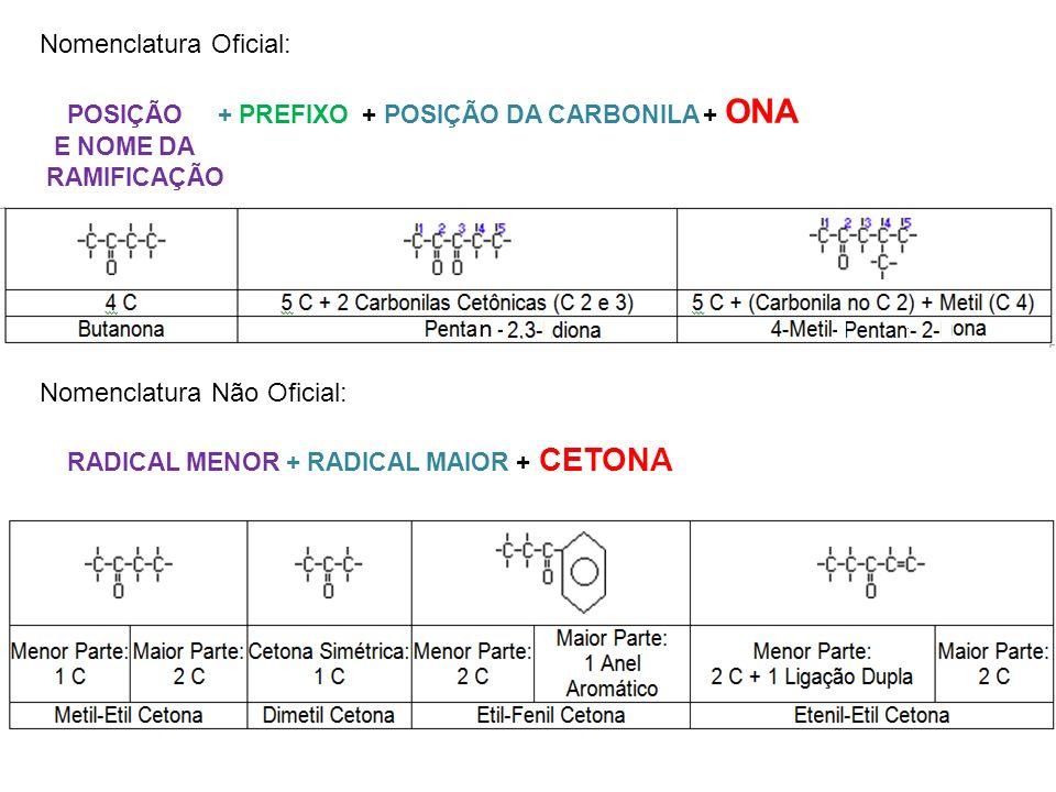 Nomenclatura Oficial: POSIÇÃO + PREFIXO + POSIÇÃO DA CARBONILA + ONA E NOME DA RAMIFICAÇÃO Nomenclatura Não Oficial: RADICAL MENOR + RADICAL MAIOR + C
