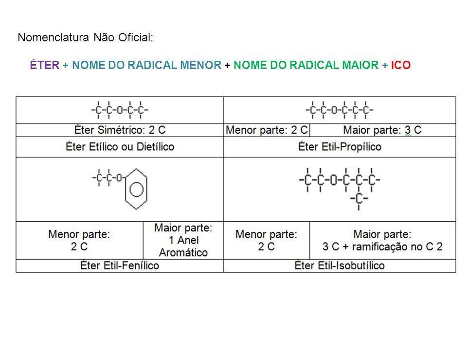 Nomenclatura Não Oficial: ÉTER + NOME DO RADICAL MENOR + NOME DO RADICAL MAIOR + ICO