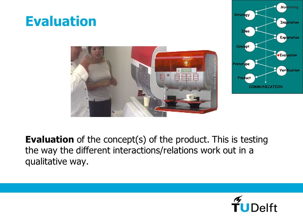 Evaluation of the concept(s) of the product.