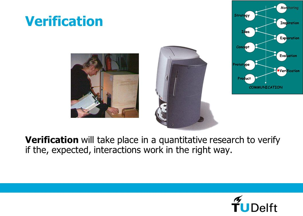Verification Verification will take place in a quantitative research to verify if the, expected, interactions work in the right way..