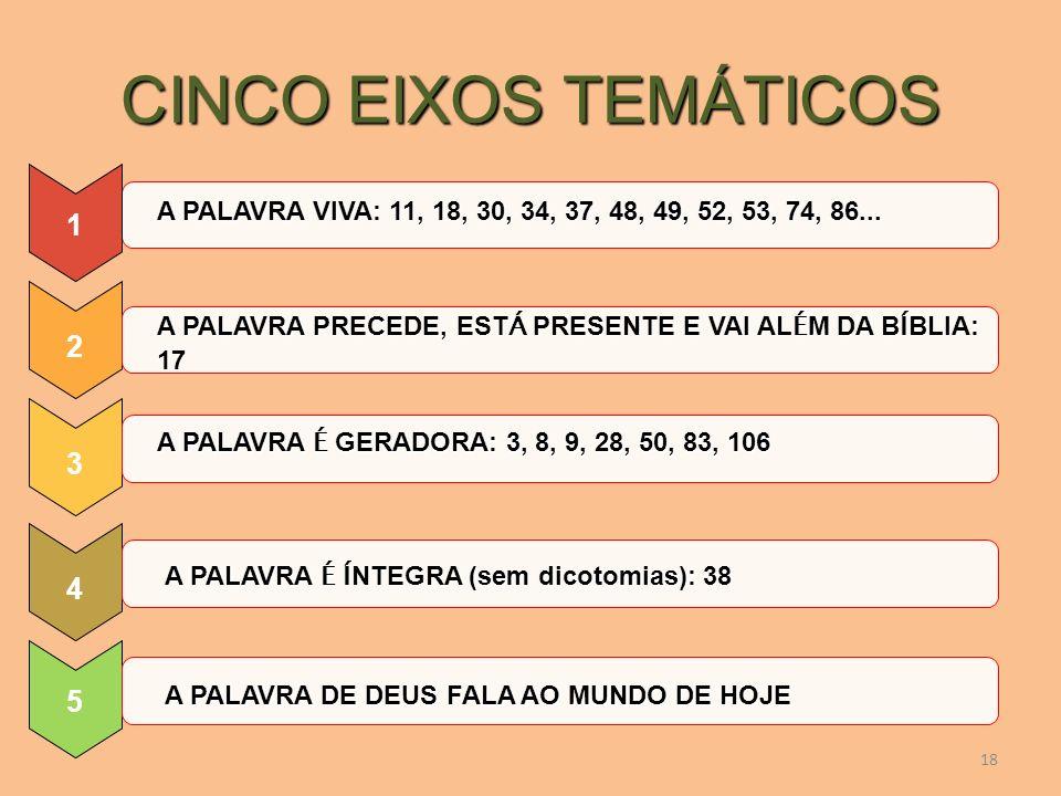 18 CINCO EIXOS TEMÁTICOS A PALAVRA VIVA: 11, 18, 30, 34, 37, 48, 49, 52, 53, 74, 86... A PALAVRA PRECEDE, EST Á PRESENTE E VAI AL É M DA B Í BLIA: 17