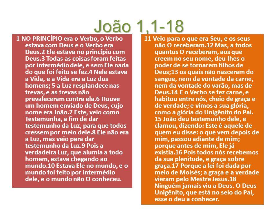 15 MARCADO PELA ALEGRIA… Para que nossa alegria seja perfeita (2) …comprovar com alegria e gratidão que « também hoje na Igreja há um grande Pentecostes (4) …Os Padres reconheceram com alegria o crescimento do estudo da Palabra de Deus na Igreja (31) …A exemplo de Maria Madalena, primeira testemunha da alegria pascal… (94) A Palabra e a alegria(123) Mater Verbi et Mater laetitiae (124)