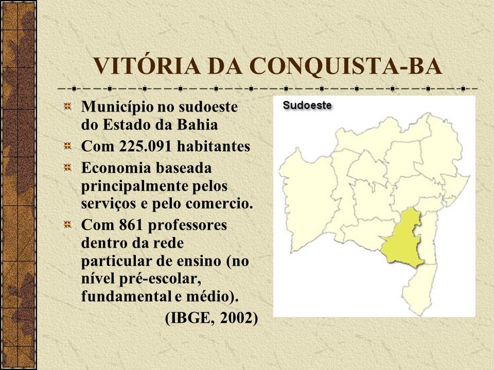 VITÓRIA DA CONQUISTA-BA Município no sudoeste do Estado da Bahia Com 225.091 habitantes Economia baseada principalmente pelos serviços e pelo comercio