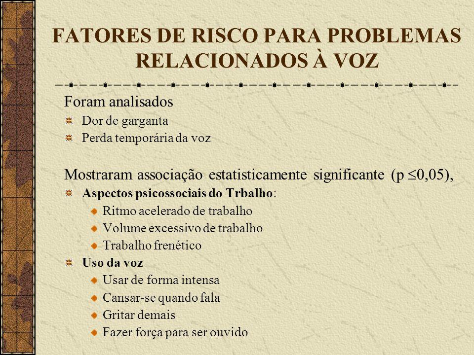 FATORES DE RISCO PARA PROBLEMAS RELACIONADOS À VOZ Foram analisados Dor de garganta Perda temporária da voz Mostraram associação estatisticamente sign