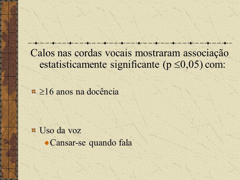 Calos nas cordas vocais mostraram associação estatisticamente significante (p 0,05) com: 16 anos na docência Uso da voz Cansar-se quando fala