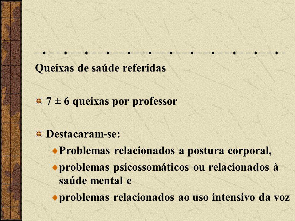 Queixas de saúde referidas 7 ± 6 queixas por professor Destacaram-se: Problemas relacionados a postura corporal, problemas psicossomáticos ou relacion