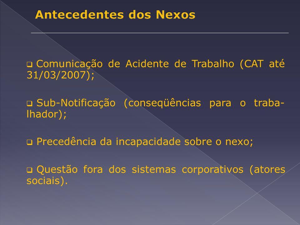 Comunicação de Acidente de Trabalho (CAT até 31/03/2007); Sub-Notificação (conseqüências para o traba- lhador); Precedência da incapacidade sobre o nexo; Questão fora dos sistemas corporativos (atores sociais).