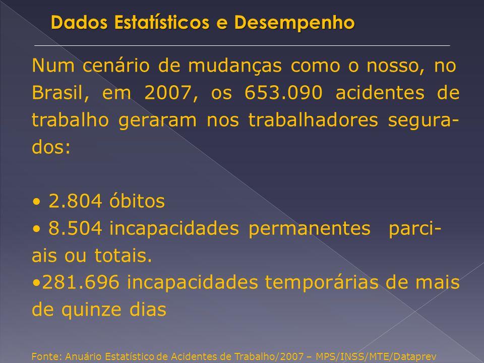 Num cenário de mudanças como o nosso, no Brasil, em 2007, os 653.090 acidentes de trabalho geraram nos trabalhadores segura- dos: 2.804 óbitos 8.504 incapacidades permanentes parci- ais ou totais.
