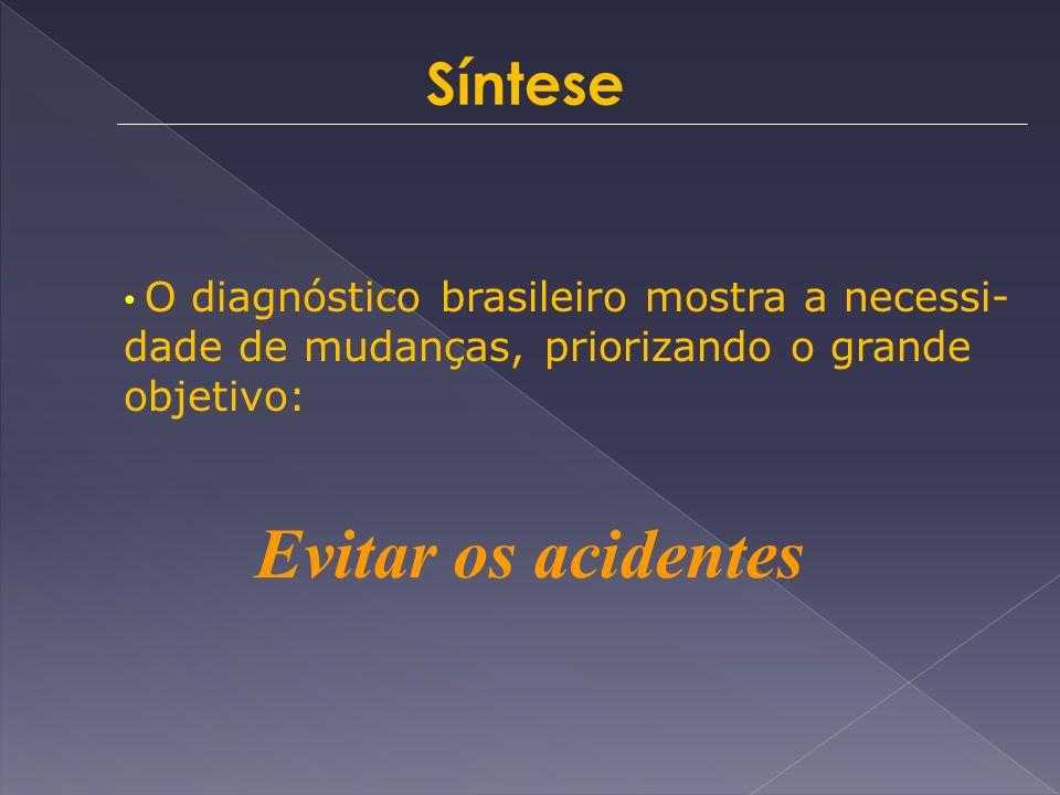O diagnóstico brasileiro mostra a necessi- dade de mudanças, priorizando o grande objetivo: Evitar os acidentes Síntese