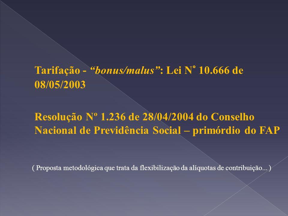 Tarifação - bonus/malus: Lei N° 10.666 de 08/05/2003 Resolução Nº 1.236 de 28/04/2004 do Conselho Nacional de Previdência Social – primórdio do FAP ( Proposta metodológica que trata da flexibilização da alíquotas de contribuição...