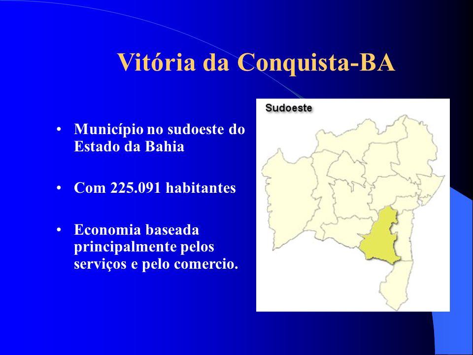 Rede Particular de Ensino de Vitória da Conquista APRESENTAÇÃO DOS DADOS DA REDE PARTICULAR DE VITÓRIA DA CONQUISTA