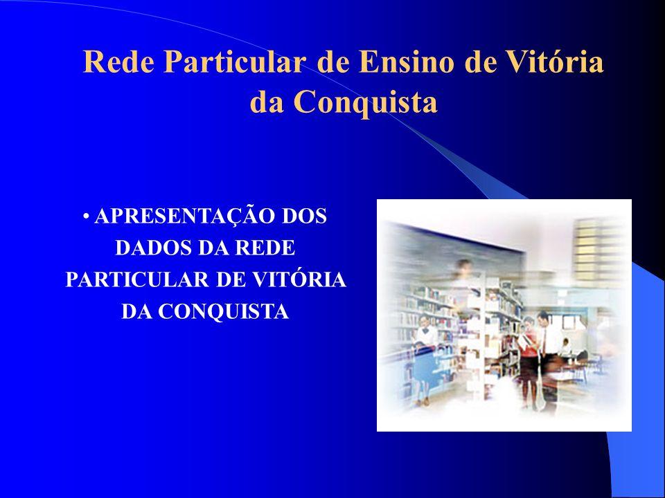 Rede Municipal de Vitória da Conquista 219 escolas (186 na zona rural e 33 na zona urbana) e 20 creches 808 professores