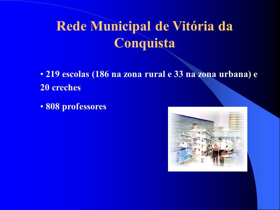 Rede Municipal de Vitória da Conquista Foram investigados mais detalhadamente aspectos da saúde mental.