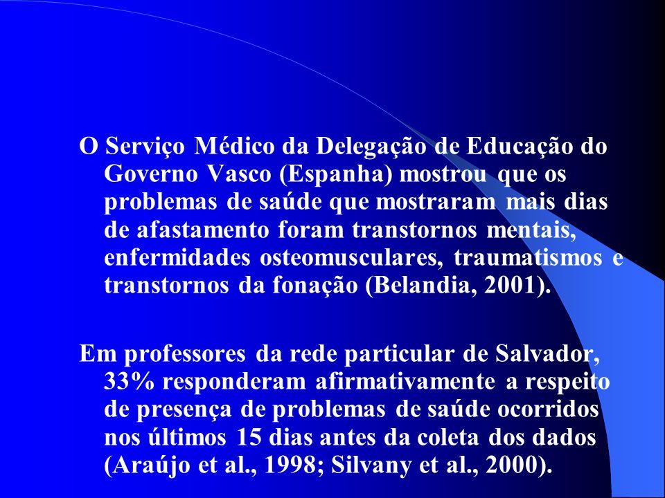 Segundo Kohen & Valles (1994), 40% dos professores na Argentina vão à escola doentes.