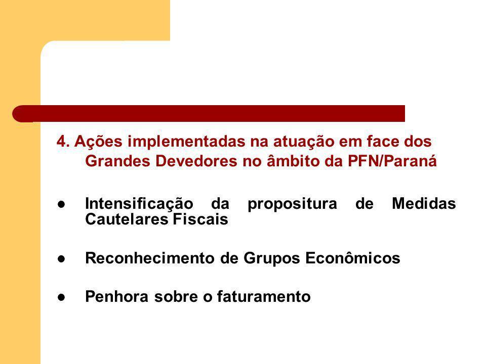 4. Ações implementadas na atuação em face dos Grandes Devedores no âmbito da PFN/Paraná Intensificação da propositura de Medidas Cautelares Fiscais Re