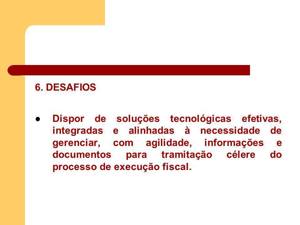 6. DESAFIOS Dispor de soluções tecnológicas efetivas, integradas e alinhadas à necessidade de gerenciar, com agilidade, informações e documentos para