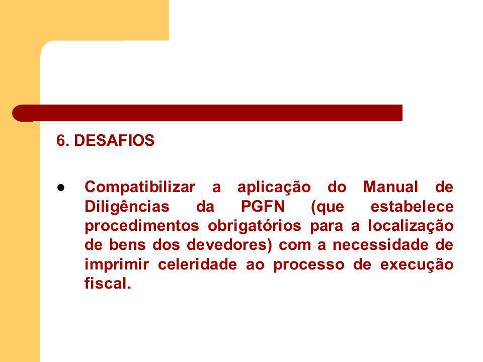 6. DESAFIOS Compatibilizar a aplicação do Manual de Diligências da PGFN (que estabelece procedimentos obrigatórios para a localização de bens dos deve