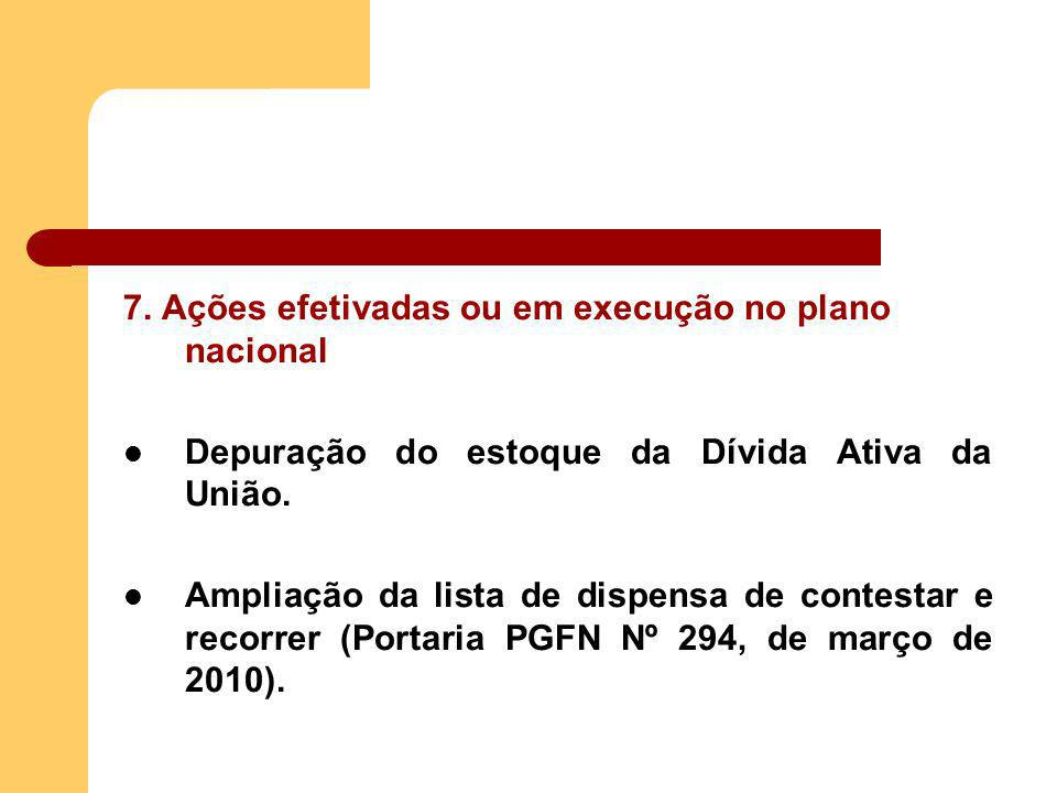 7. Ações efetivadas ou em execução no plano nacional Depuração do estoque da Dívida Ativa da União.