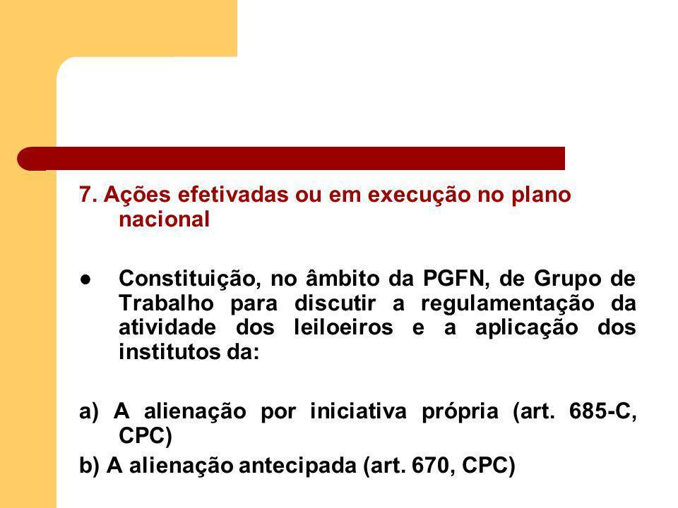 7. Ações efetivadas ou em execução no plano nacional Constituição, no âmbito da PGFN, de Grupo de Trabalho para discutir a regulamentação da atividade