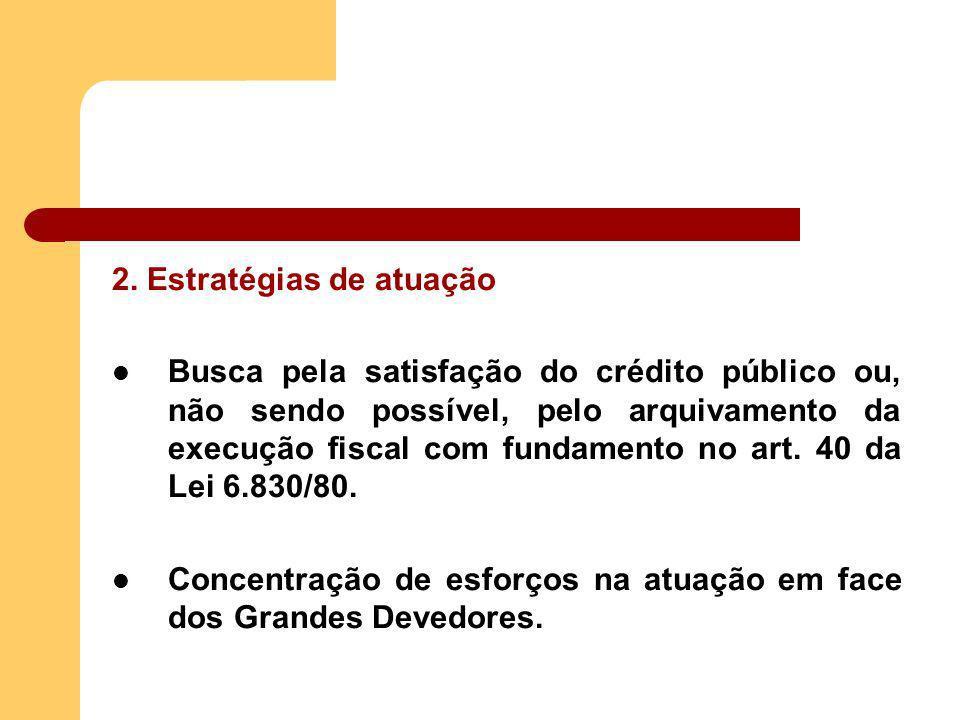 2. Estratégias de atuação Busca pela satisfação do crédito público ou, não sendo possível, pelo arquivamento da execução fiscal com fundamento no art.