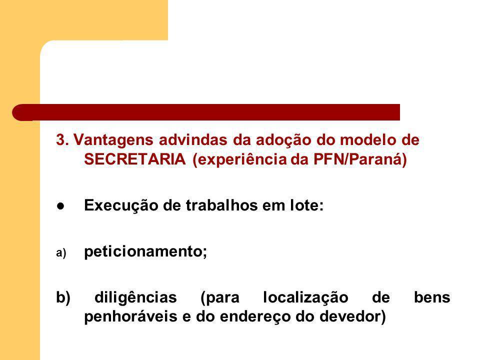 3. Vantagens advindas da adoção do modelo de SECRETARIA (experiência da PFN/Paraná) Execução de trabalhos em lote: a) peticionamento; b) diligências (