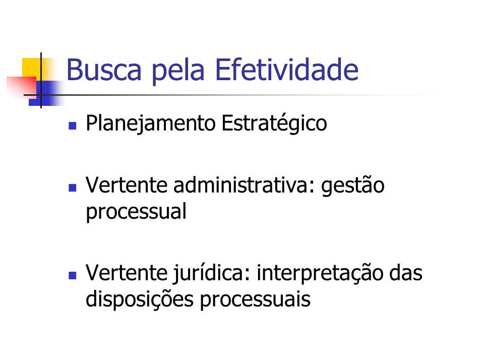 Busca pela Efetividade Planejamento Estratégico Vertente administrativa: gestão processual Vertente jurídica: interpretação das disposições processuais