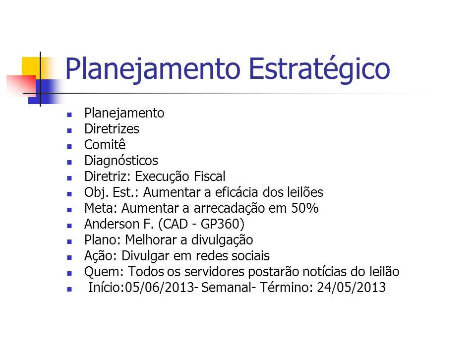 Planejamento Estratégico Planejamento Diretrizes Comitê Diagnósticos Diretriz: Execução Fiscal Obj.