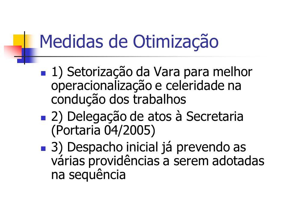Medidas de Otimização 1) Setorização da Vara para melhor operacionalização e celeridade na condução dos trabalhos 2) Delegação de atos à Secretaria (Portaria 04/2005) 3) Despacho inicial já prevendo as várias providências a serem adotadas na sequência