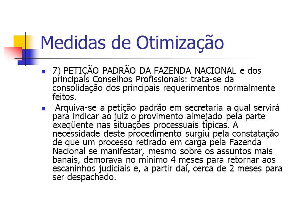 Medidas de Otimização 7) PETIÇÃO PADRÃO DA FAZENDA NACIONAL e dos principais Conselhos Profissionais: trata-se da consolidação dos principais requerimentos normalmente feitos.